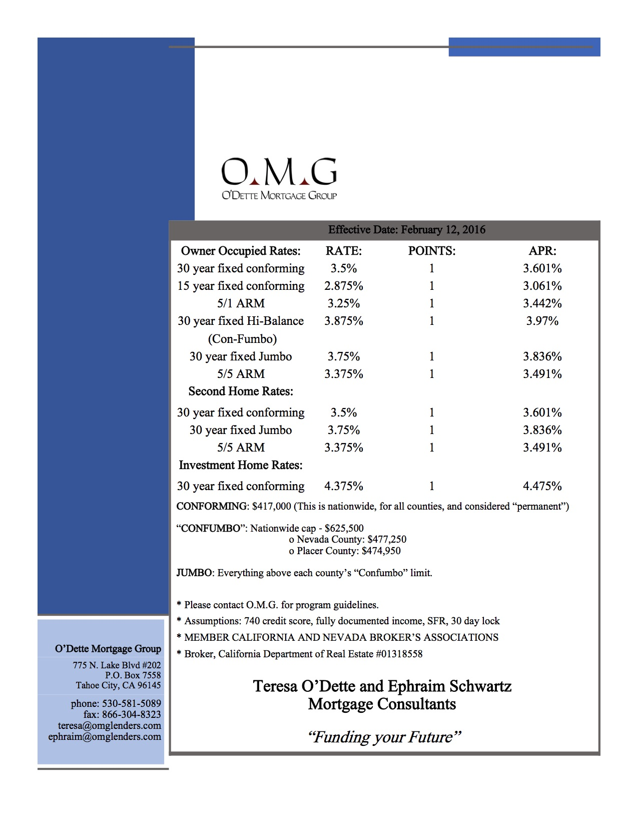 Rates Mortage
